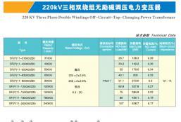 220KV三相双绕组无励磁调压电力变压器
