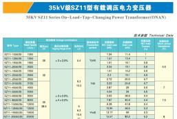 35KV SZ11型有载调压电力变压器
