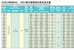SCB10系列6KV、10KV级无励磁调压配电变压器