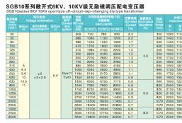 SGB10系列敞开式6KV、10KV级无励磁调压配电变压器
