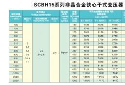 SCBH15系列非晶合金铁芯干式变压器